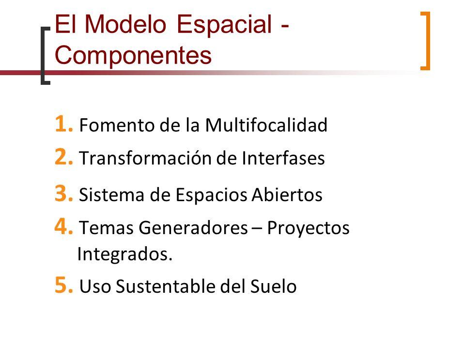 1. Fomento de la Multifocalidad 2. Transformación de Interfases 3. Sistema de Espacios Abiertos 4. Temas Generadores – Proyectos Integrados. 5. Uso Su