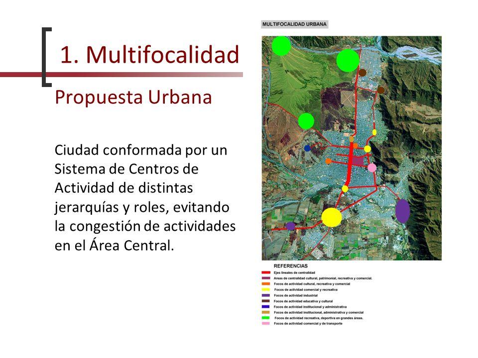 1. Multifocalidad Propuesta Urbana Ciudad conformada por un Sistema de Centros de Actividad de distintas jerarquías y roles, evitando la congestión de