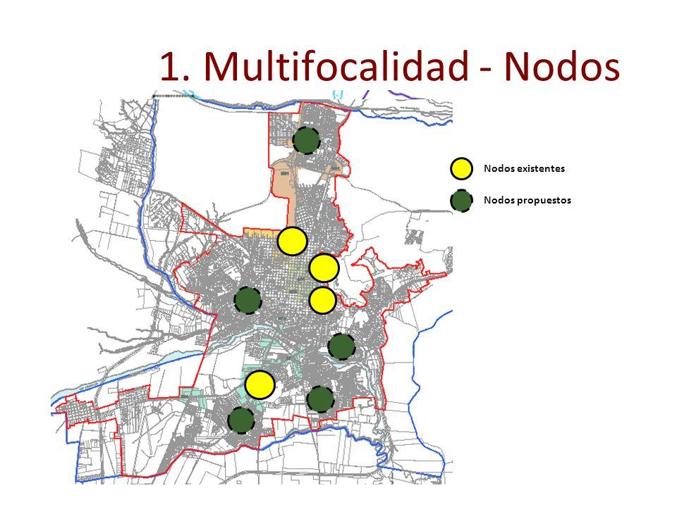 1. Multifocalidad - Nodos Nodos propuestos Nodos existentes