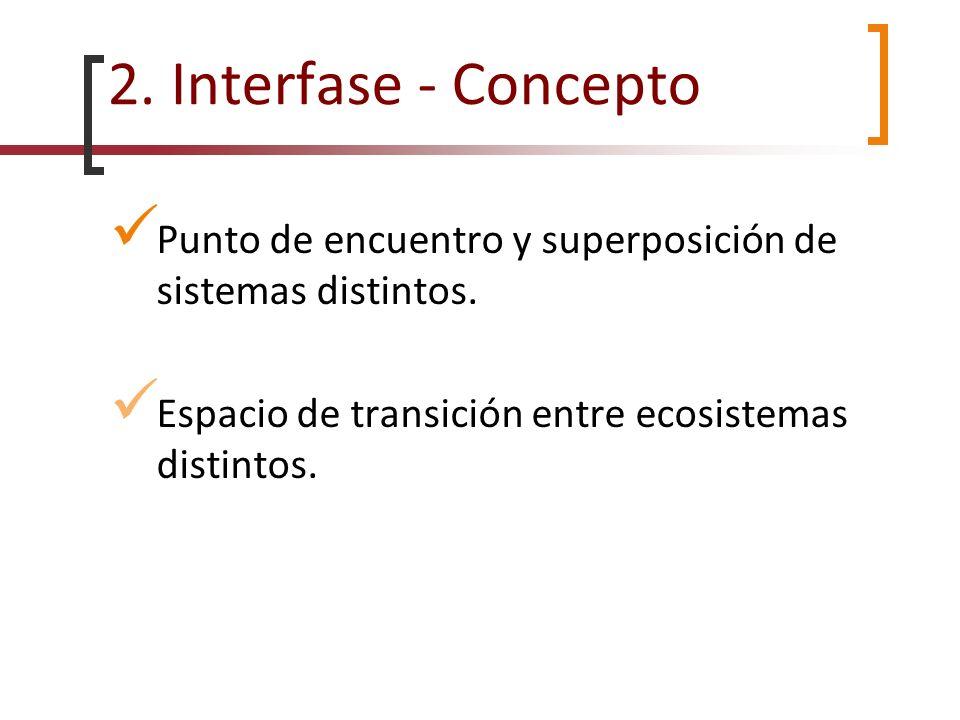 2. Interfase - Concepto Punto de encuentro y superposición de sistemas distintos. Espacio de transición entre ecosistemas distintos.