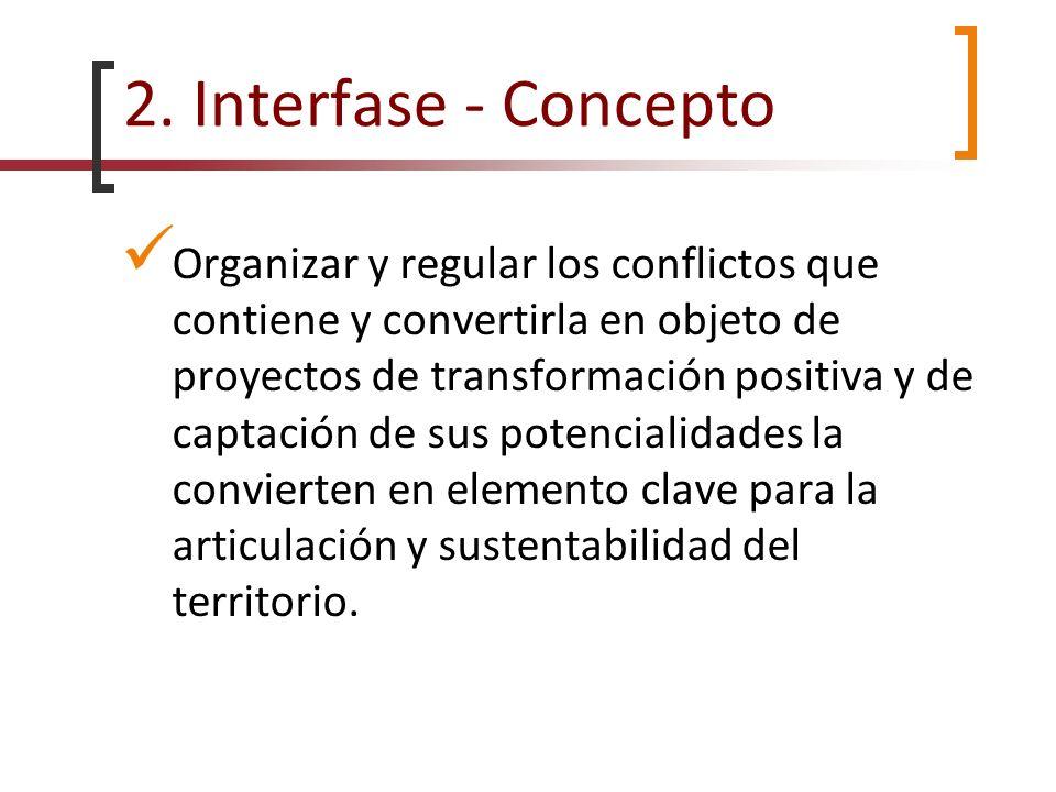 Organizar y regular los conflictos que contiene y convertirla en objeto de proyectos de transformación positiva y de captación de sus potencialidades