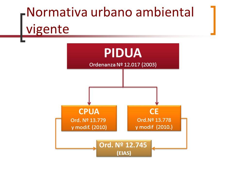 Normativa urbano ambiental vigente PIDUA Ordenanza Nº 12.017 (2003) PIDUA Ordenanza Nº 12.017 (2003) CPUA Ord. Nº 13.779 y modif. (2010) CPUA Ord. Nº