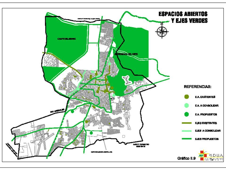 4.Temas Generadores – Proyectos Integrados Sistematización Río Arenales.