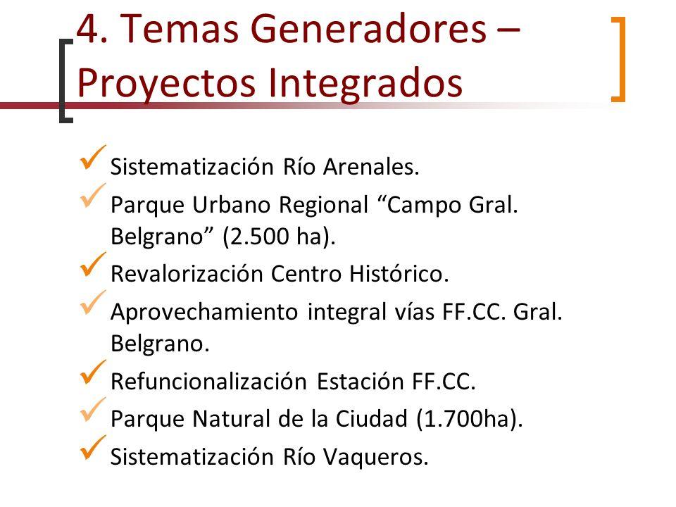 4. Temas Generadores – Proyectos Integrados Sistematización Río Arenales. Parque Urbano Regional Campo Gral. Belgrano (2.500 ha). Revalorización Centr