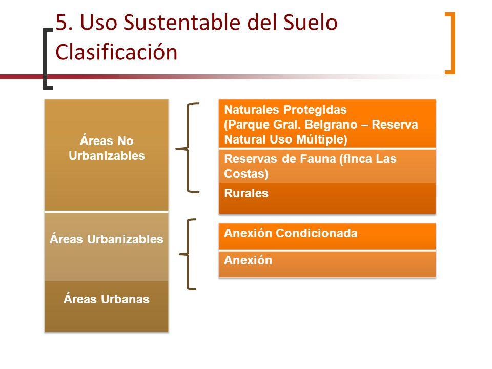 5. Uso Sustentable del Suelo Clasificación