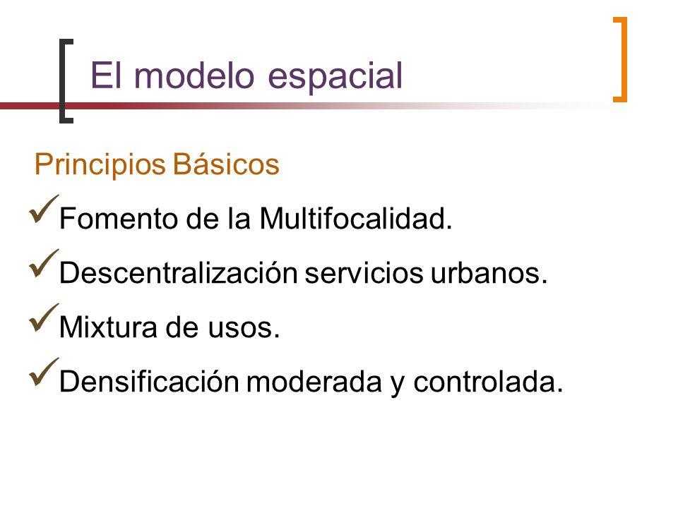 El modelo espacial Principios Básicos Fomento de la Multifocalidad. Descentralización servicios urbanos. Mixtura de usos. Densificación moderada y con