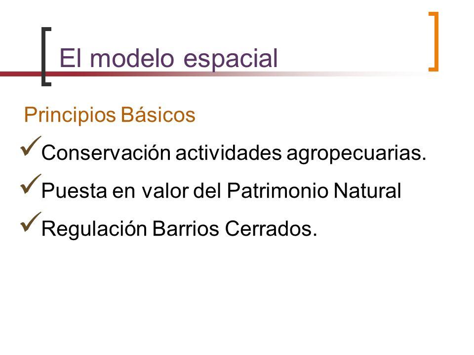 El modelo espacial Principios Básicos Conservación actividades agropecuarias. Puesta en valor del Patrimonio Natural Regulación Barrios Cerrados.