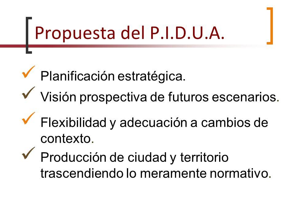 Propuesta del P.I.D.U.A. Planificación estratégica. Visión prospectiva de futuros escenarios. Flexibilidad y adecuación a cambios de contexto. Producc