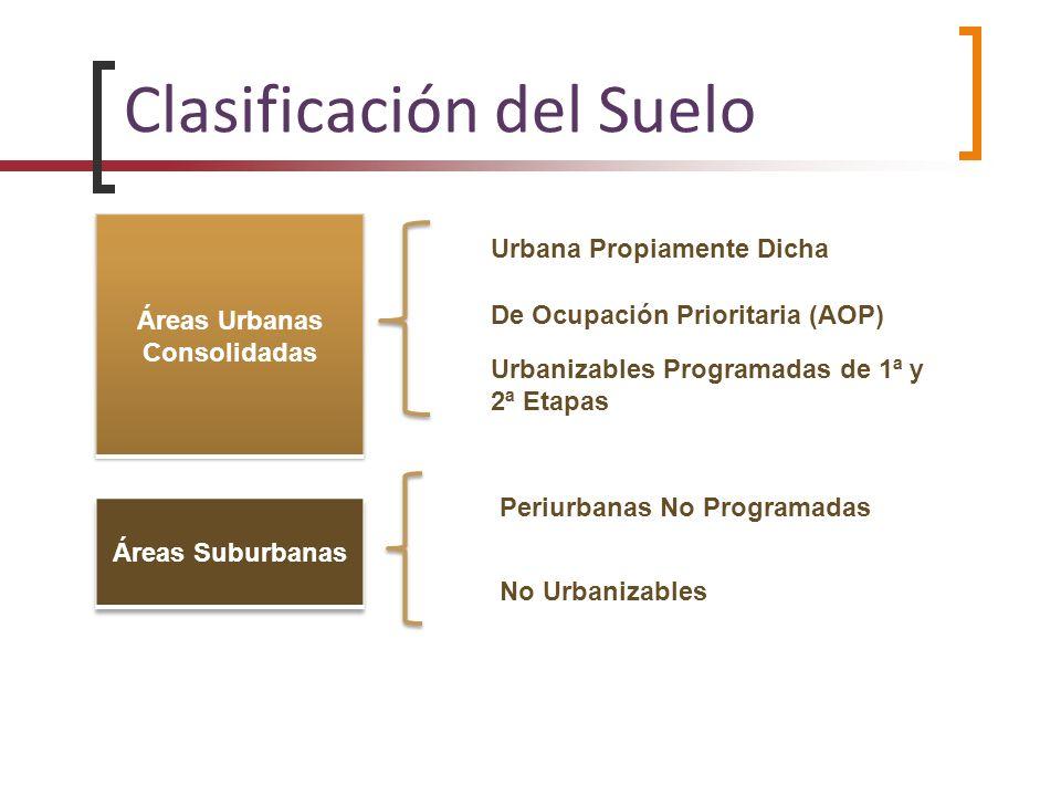 Urbana Propiamente Dicha De Ocupación Prioritaria (AOP) Urbanizables Programadas de 1ª y 2ª Etapas Periurbanas No Programadas No Urbanizables Clasific