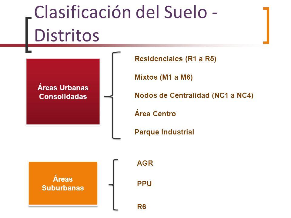 Clasificación del Suelo - Distritos Residenciales (R1 a R5) Mixtos (M1 a M6) Nodos de Centralidad (NC1 a NC4) Área Centro Parque Industrial AGR PPU R6