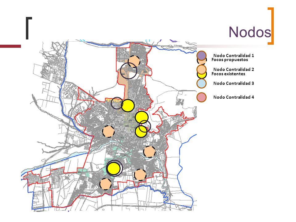 Nodos Focos propuestos Focos existentes Nodo Contralidad 1 Nodo Contralidad 2 Nodo Contralidad 3 Nodo Contralidad 4