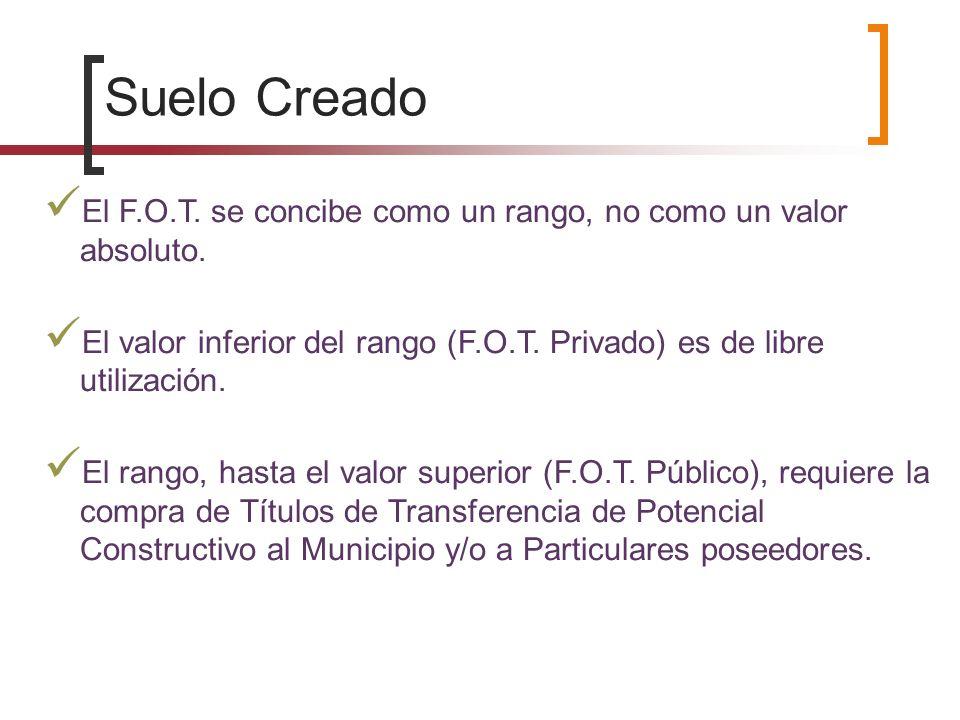 Suelo Creado El F.O.T. se concibe como un rango, no como un valor absoluto. El valor inferior del rango (F.O.T. Privado) es de libre utilización. El r