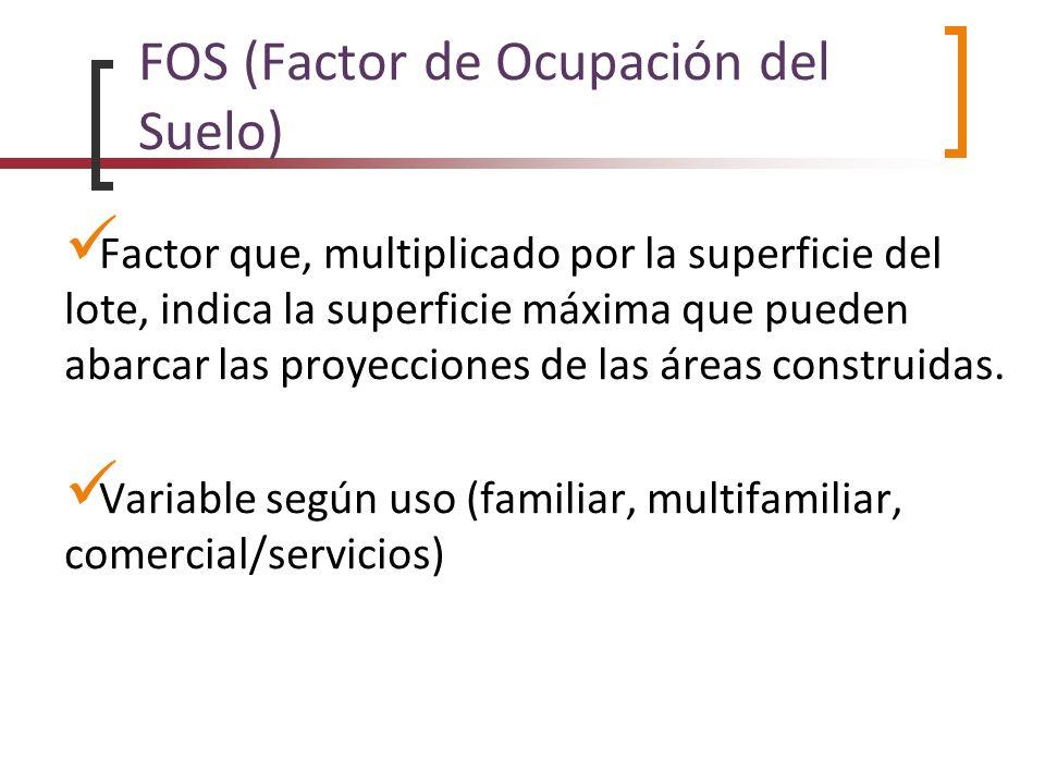 FOS (Factor de Ocupación del Suelo) Factor que, multiplicado por la superficie del lote, indica la superficie máxima que pueden abarcar las proyeccion