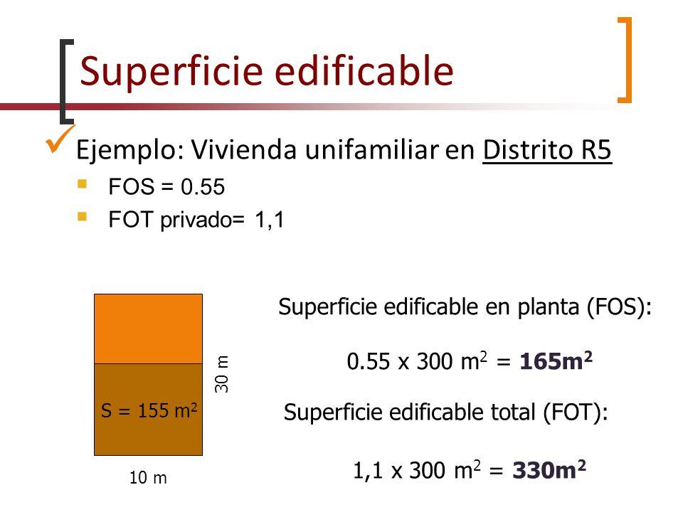 Superficie edificable Ejemplo: Vivienda unifamiliar en Distrito R5 FOS = 0.55 FOT privado= 1,1 S = 300 m 2 10 m 30 m Superficie edificable total (FOT)
