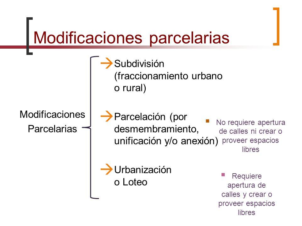 Modificaciones parcelarias Modificaciones Parcelarias Subdivisión (fraccionamiento urbano o rural) Parcelación (por desmembramiento, unificación y/o a