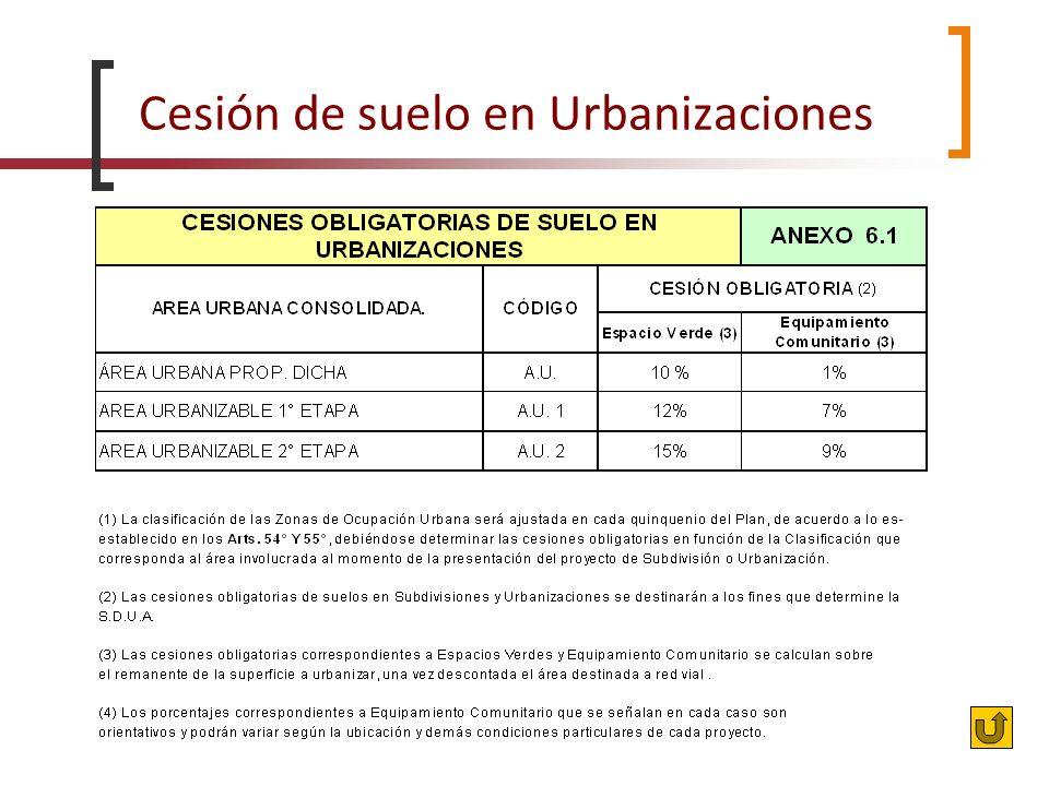 Cesión de suelo en Urbanizaciones