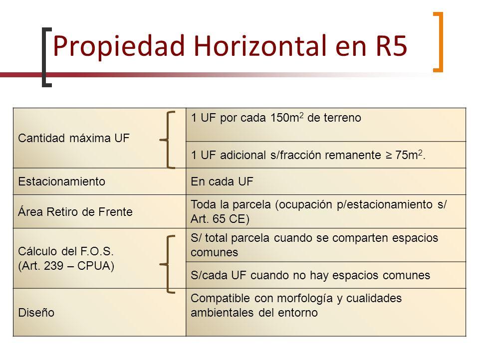 Cantidad máxima UF 1 UF por cada 150m 2 de terreno 1 UF adicional s/fracción remanente 75m 2. EstacionamientoEn cada UF Área Retiro de Frente Toda la