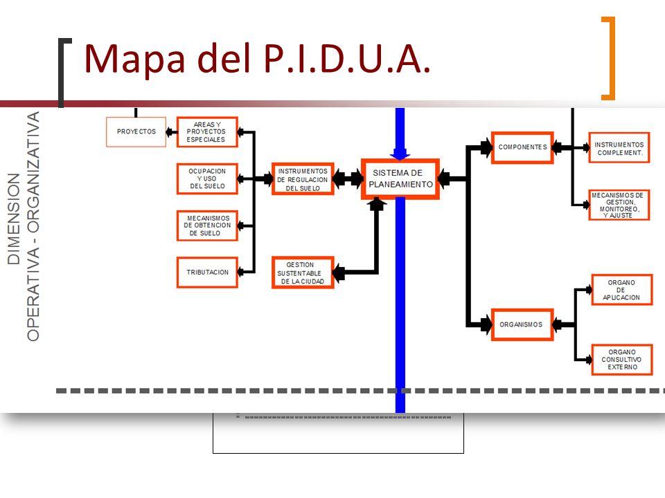 Mapa del P.I.D.U.A.