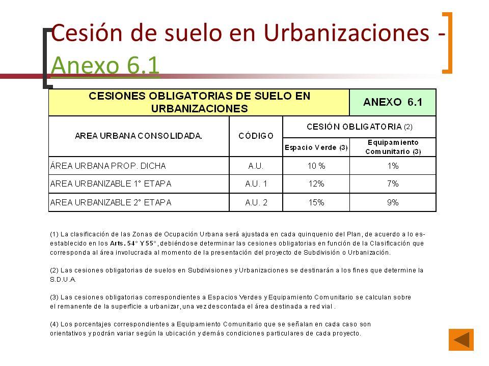 Cesión de suelo en Urbanizaciones - Anexo 6.1 Anexo 6.1