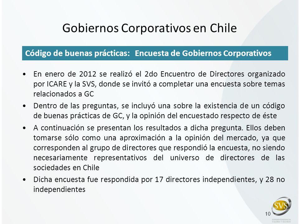Gobiernos Corporativos en Chile 10 Código de buenas prácticas: Encuesta de Gobiernos Corporativos En enero de 2012 se realizó el 2do Encuentro de Dire