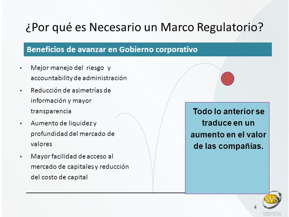 ¿Por qué es Necesario un Marco Regulatorio? 4 Beneficios de avanzar en Gobierno corporativo Mejor manejo del riesgo y accountability de administración