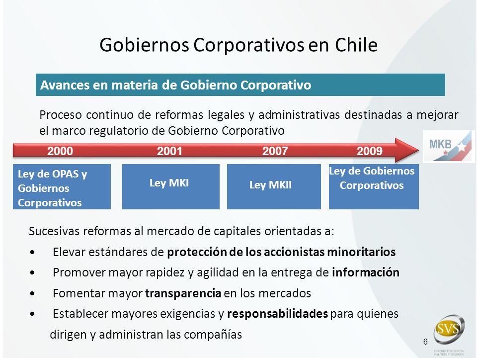 Gobiernos Corporativos en Chile 6 Ley MKII Proceso continuo de reformas legales y administrativas destinadas a mejorar el marco regulatorio de Gobiern