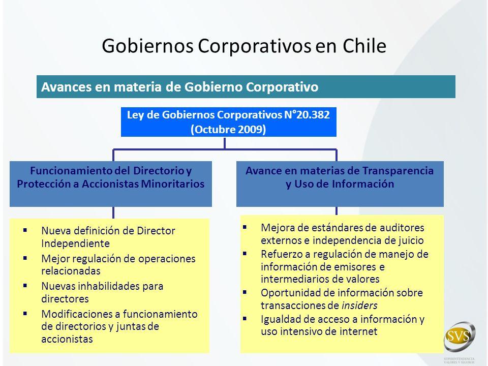 Gobiernos Corporativos en Chile 7 Ley de Gobiernos Corporativos N°20.382 (Octubre 2009) Funcionamiento del Directorio y Protección a Accionistas Minor