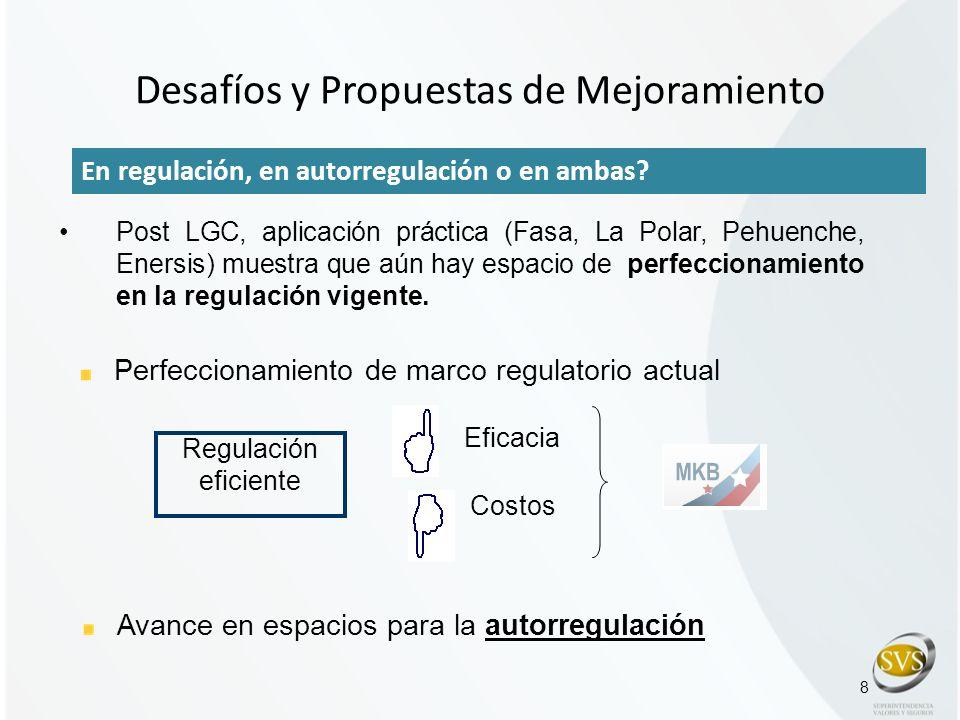 Desafíos y Propuestas de Mejoramiento 8 En regulación, en autorregulación o en ambas? Post LGC, aplicación práctica (Fasa, La Polar, Pehuenche, Enersi