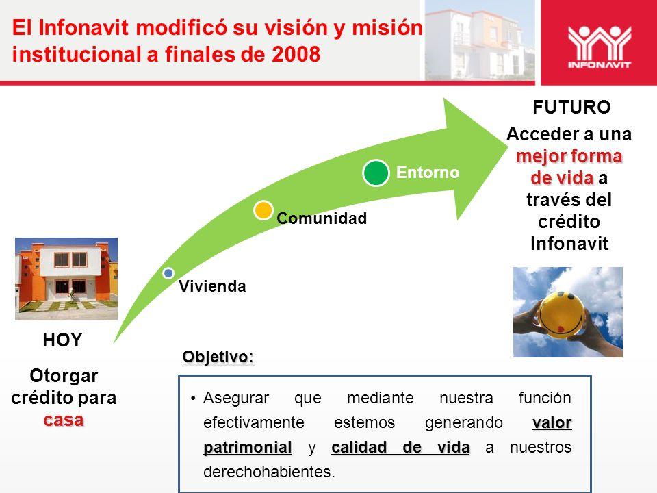 Vivienda Comunidad Entorno casa Otorgar crédito para casa mejorforma de vida Acceder a una mejor forma de vida a través del crédito Infonavit valor pa