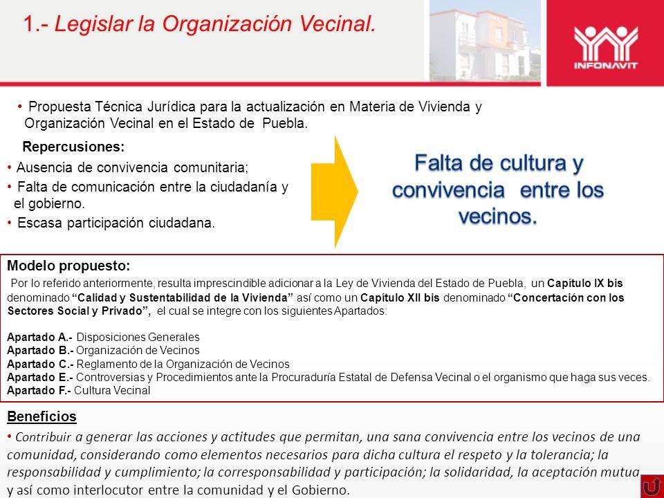 Propuesta Técnica Jurídica para la actualización en Materia de Vivienda y Organización Vecinal en el Estado de Puebla. 1.- Legislar la Organización Ve