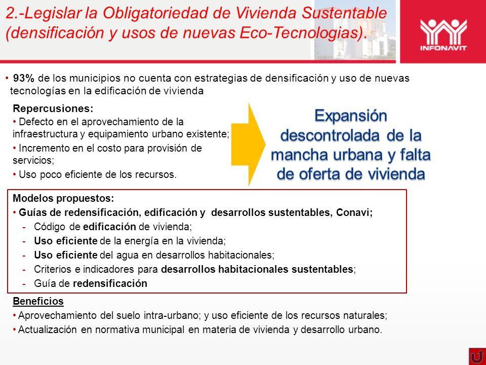 65% de los municipios evaluados no cuentan con un instituto municipal responsable de la planeación urbana: Implan, IMIP, etc.