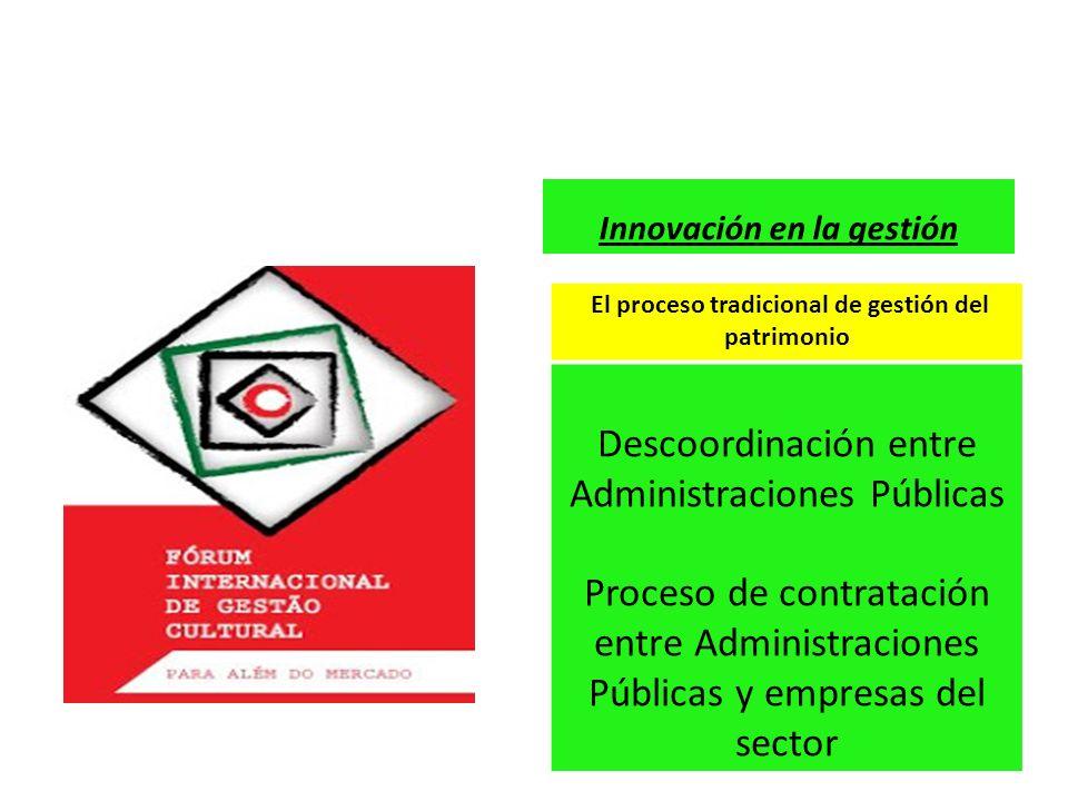 El proceso tradicional de gestión del patrimonio Descoordinación entre Administraciones Públicas Proceso de contratación entre Administraciones Públic