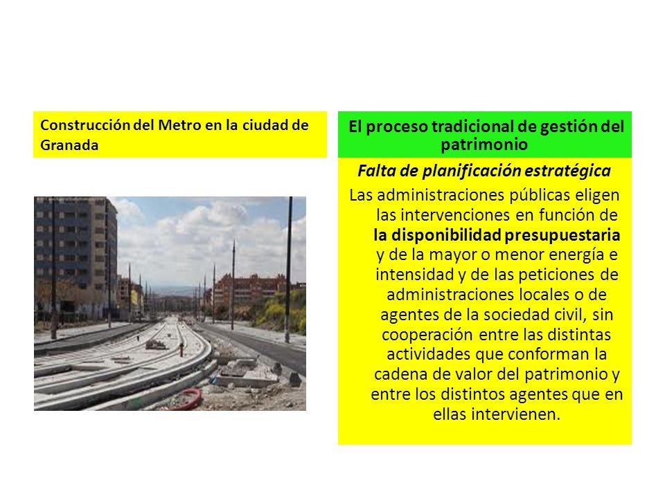 Construcción del Metro en la ciudad de Granada El proceso tradicional de gestión del patrimonio Falta de planificación estratégica Las administracione