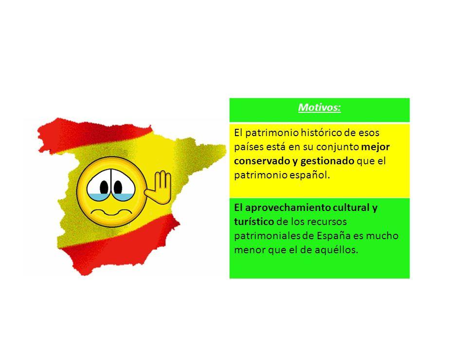 Motivos: El patrimonio histórico de esos países está en su conjunto mejor conservado y gestionado que el patrimonio español. El aprovechamiento cultur