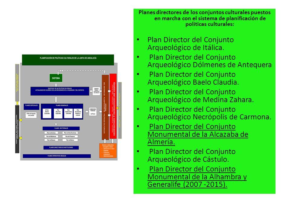 Planes directores de los conjuntos culturales puestos en marcha con el sistema de planificación de políticas culturales: Plan Director del Conjunto Ar