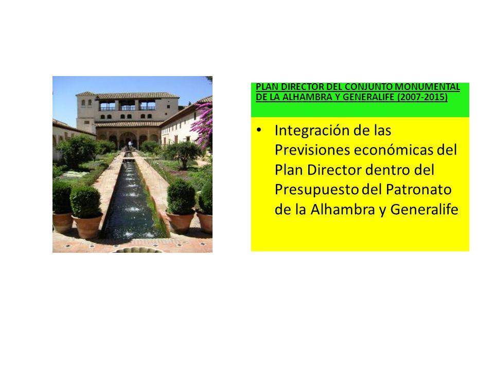 PLAN DIRECTOR DEL CONJUNTO MONUMENTAL DE LA ALHAMBRA Y GENERALIFE (2007-2015) Integración de las Previsiones económicas del Plan Director dentro del P