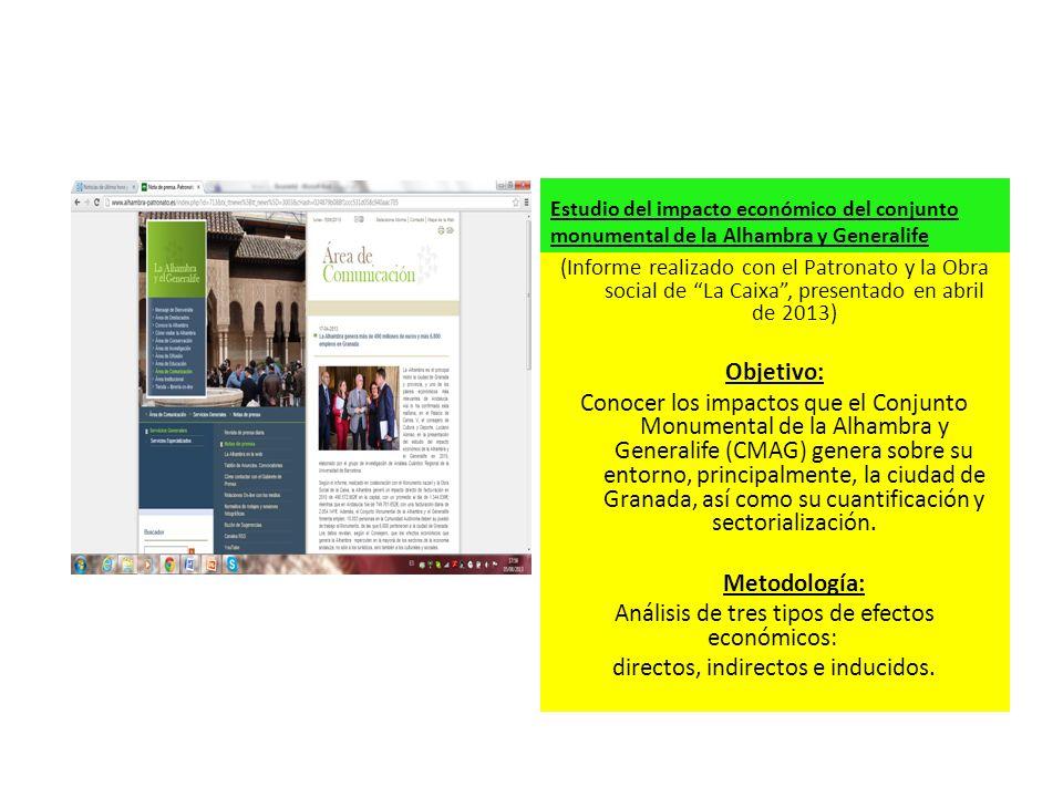 Estudio del impacto económico del conjunto monumental de la Alhambra y Generalife (Informe realizado con el Patronato y la Obra social de La Caixa, pr