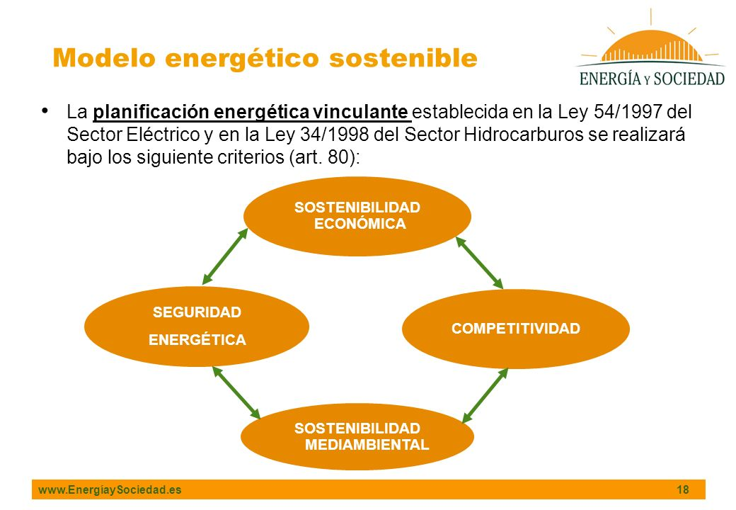 www.EnergíaySociedad.es 18 La planificación energética vinculante establecida en la Ley 54/1997 del Sector Eléctrico y en la Ley 34/1998 del Sector Hidrocarburos se realizará bajo los siguiente criterios (art.