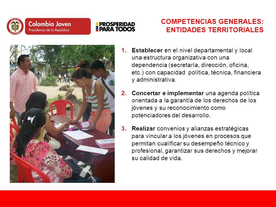 COMPETENCIAS GENERALES: ENTIDADES TERRITORIALES 1.Establecer en el nivel departamental y local una estructura organizativa con una dependencia (secret