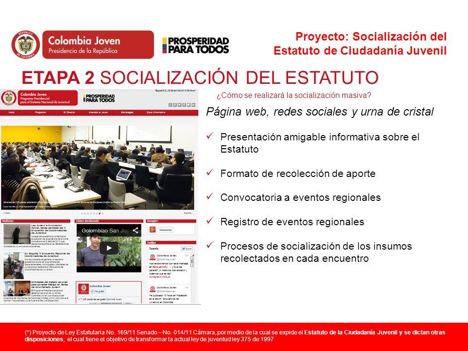 Proyecto: Socialización del Estatuto de Ciudadanía Juvenil ¿Cómo se realizará la socialización masiva? (*) Proyecto de Ley Estatutaria No. 169/11 Sena