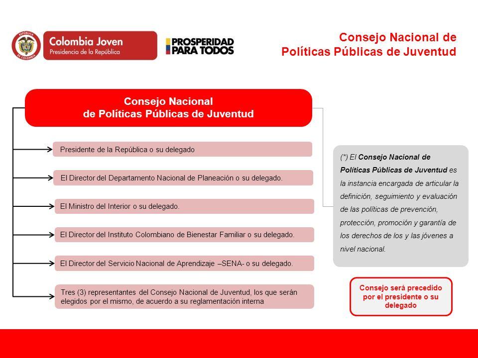 Consejo Nacional de Políticas Públicas de Juventud (*) El Consejo Nacional de Políticas Públicas de Juventud es la instancia encargada de articular la