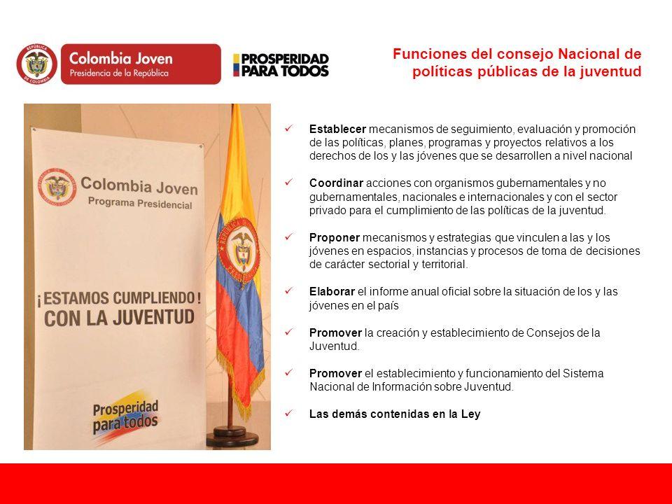 Proyecto: Socialización del Estatuto de Ciudadanía Juvenil ¿Cómo se realizará la socialización masiva.