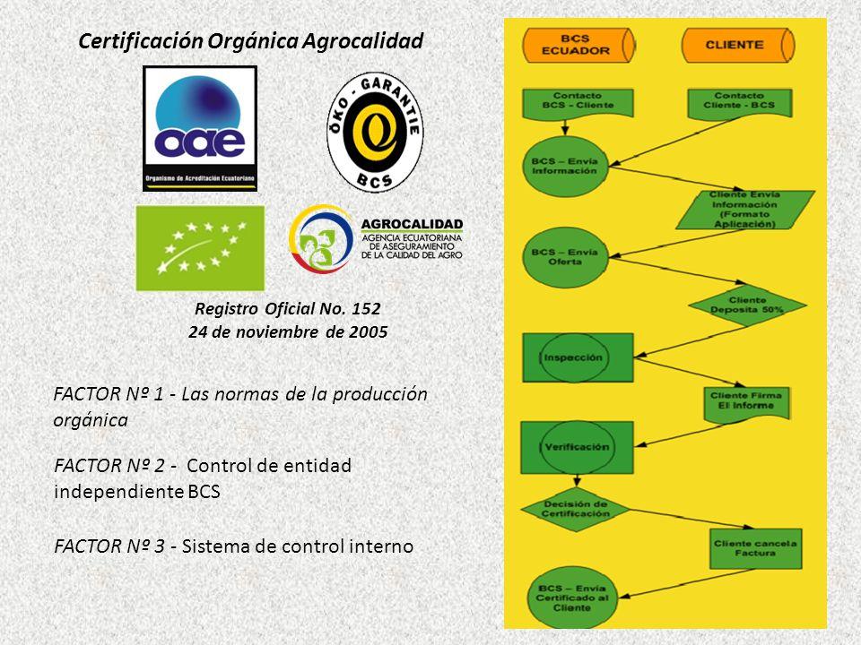 Registro Oficial No. 152 24 de noviembre de 2005 Certificación Orgánica Agrocalidad FACTOR Nº 1 - Las normas de la producción orgánica FACTOR Nº 2 - C