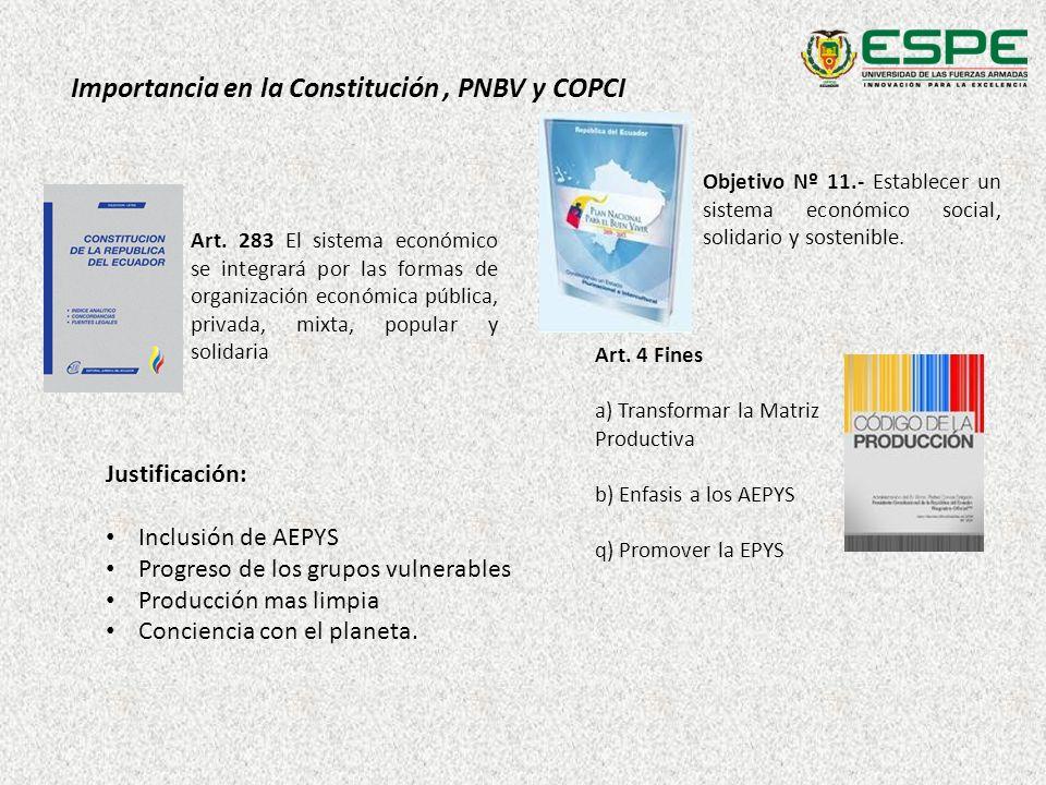 Importancia en la Constitución, PNBV y COPCI Art. 283 El sistema económico se integrará por las formas de organización económica pública, privada, mix
