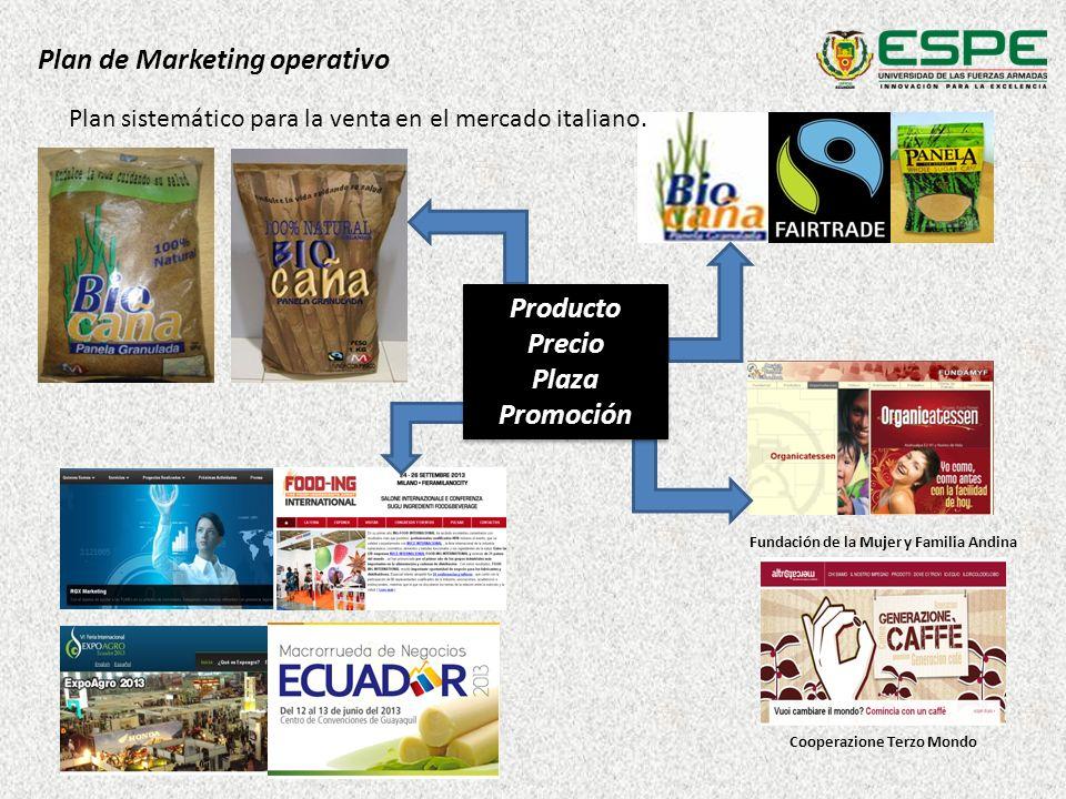 Plan de Marketing operativo Cooperazione Terzo Mondo Fundación de la Mujer y Familia Andina Producto Precio Plaza Promoción Producto Precio Plaza Prom