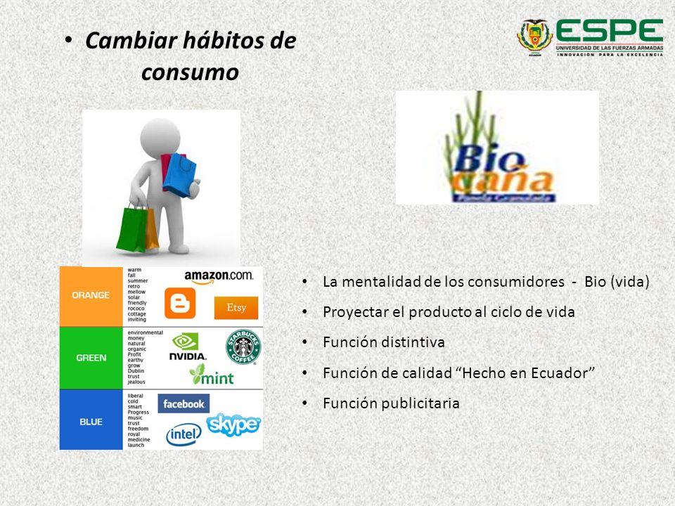 Cambiar hábitos de consumo La mentalidad de los consumidores - Bio (vida) Proyectar el producto al ciclo de vida Función distintiva Función de calidad