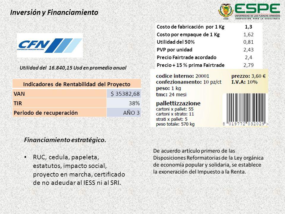 Costo de fabricación por 1 Kg 1,3 Costo por empaque de 1 Kg 1,62 Utilidad del 50% 0,81 PVP por unidad 2,43 Precio Fairtrade acordado 2,4 Precio + 15 %
