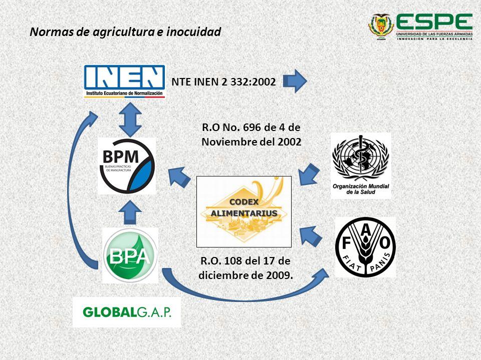 NTE INEN 2 332:2002 Normas de agricultura e inocuidad R.O. 108 del 17 de diciembre de 2009. R.O No. 696 de 4 de Noviembre del 2002