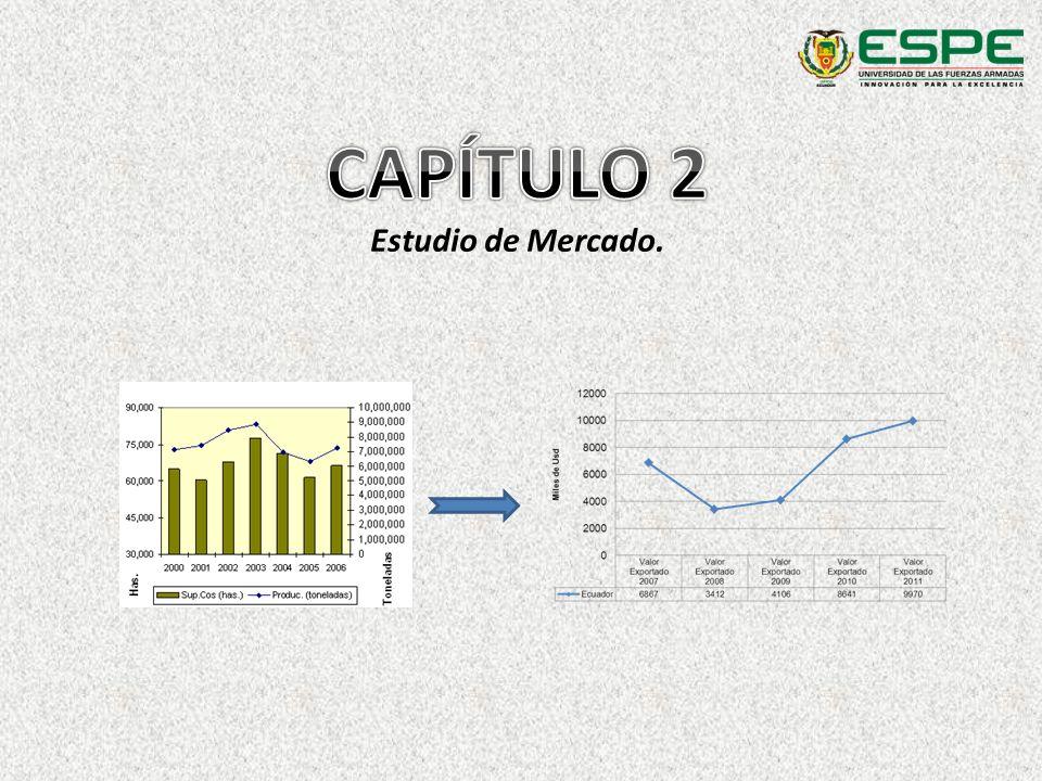 Punto de Equilibrio Ventas061077,9389 C.Fijo11407,4833 C.