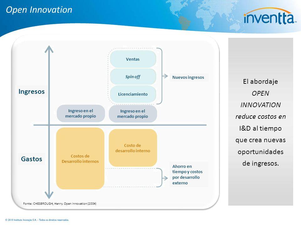 Open Innovation El abordaje OPEN INNOVATION reduce costos en I&D al tiempo que crea nuevas oportunidades de ingresos. Fonte: CHESBROUGH, Henry. Open I